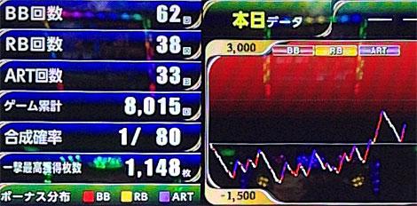 バジリスク絆 2016/2/21