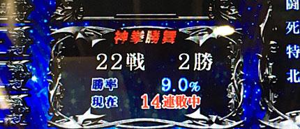 北斗の拳修羅の国14連敗