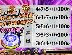 オートレース~スピードスター☆森且行!~ 3連単チャンス