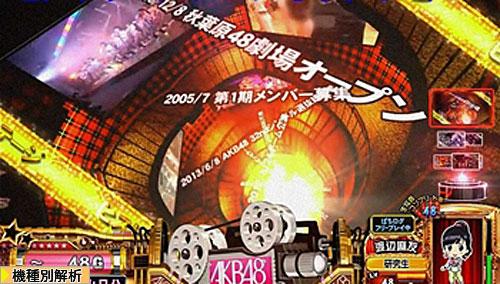 ぱちスロAKB48 バラの儀式 高確