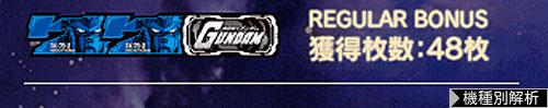 ガンダム覚醒REG