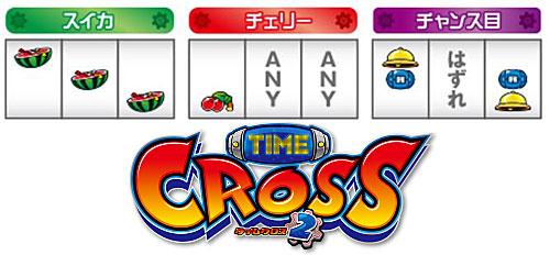 タイムクロス2 小役確率